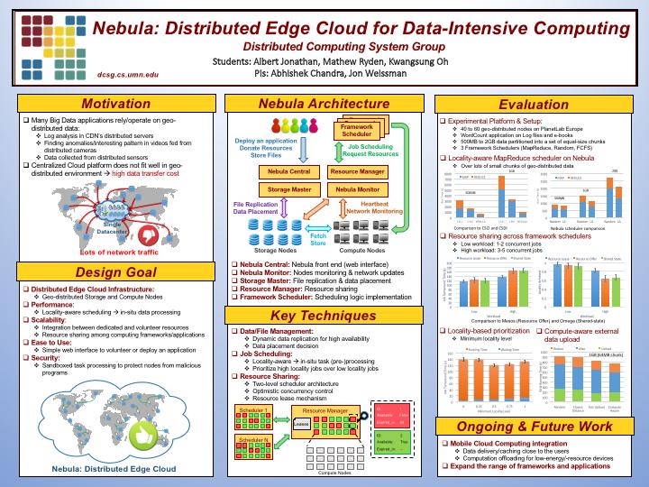NEBULA | DCSG - Distributed Computing Systems Group